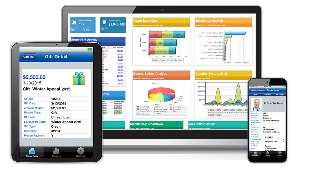 Fundraising Software on Tablet, Mobile and Laptop