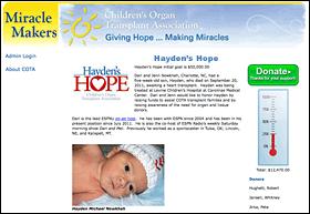 nonprofit fundraising case study