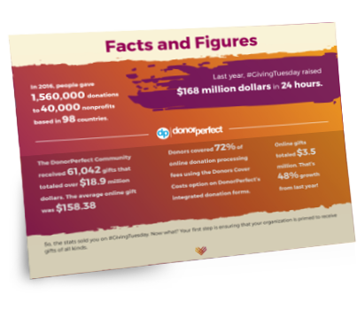 GivingTuesday 2016 Facts and Figures Infographic