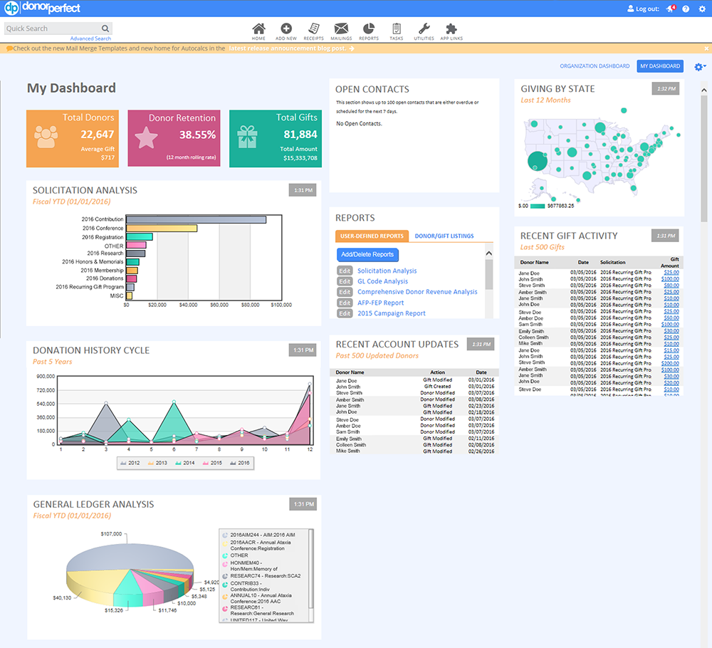 Fundraising report software for donor analysis dashboard reports maxwellsz