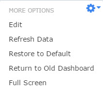 Fundraising Dashboard Menu Screenshot