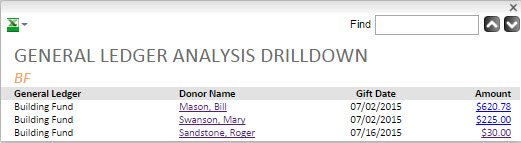 General Ledger Analysis Drilldown Dashboard Screenshot