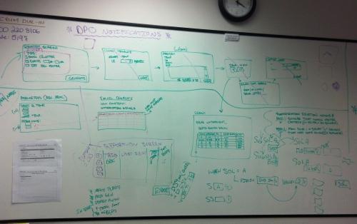 DPO Design Board in the War Room
