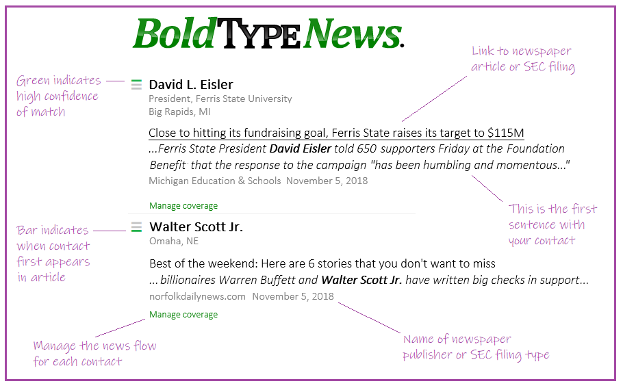 Boldtypenews screenshot