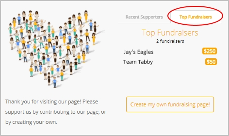 Customize online donations forms for crowdfunding with a Top Fundraisers Leaderboard from DonorPerfect.